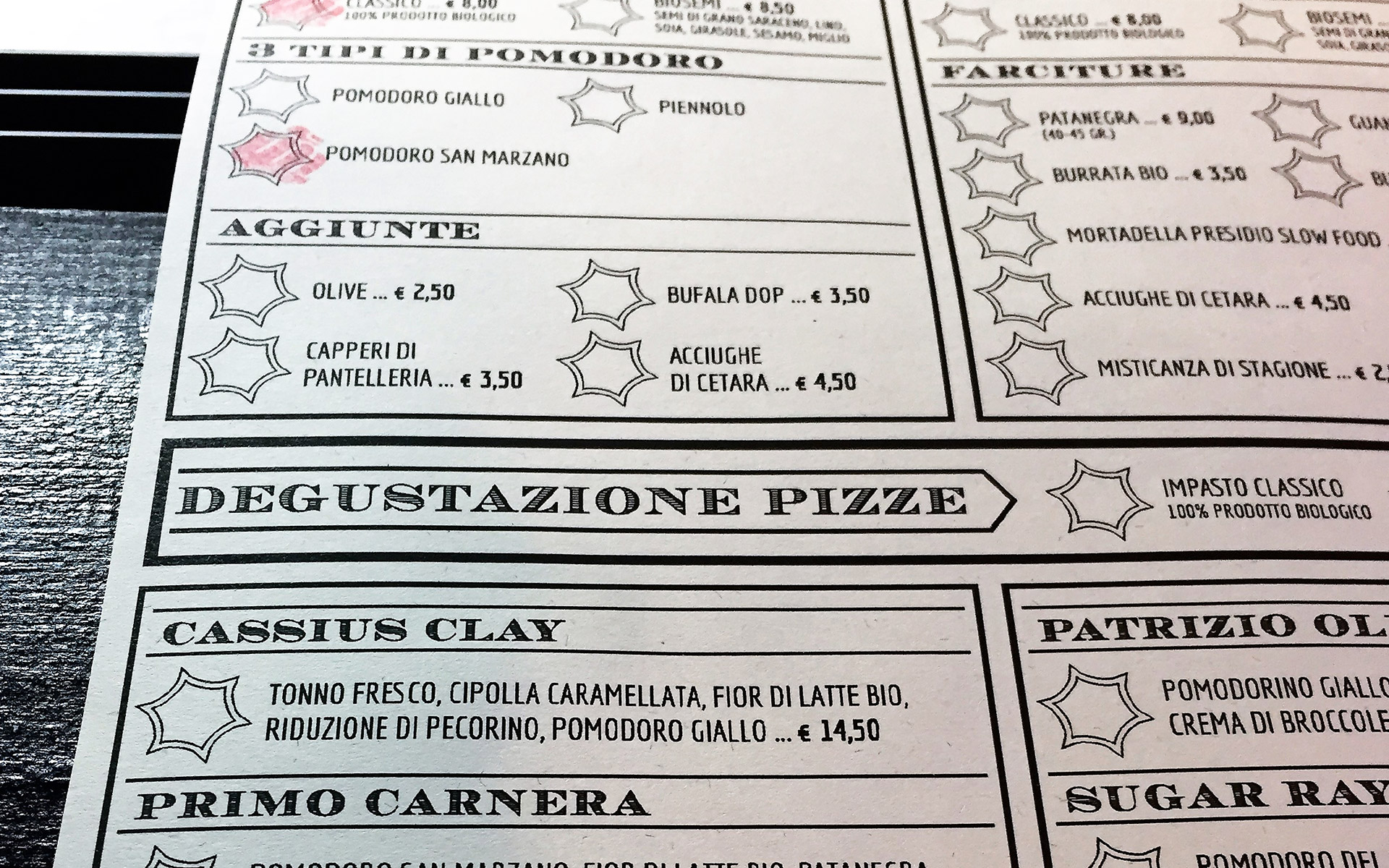 Pizzeria Darsena Milano Dirty Gym Menu Recensione